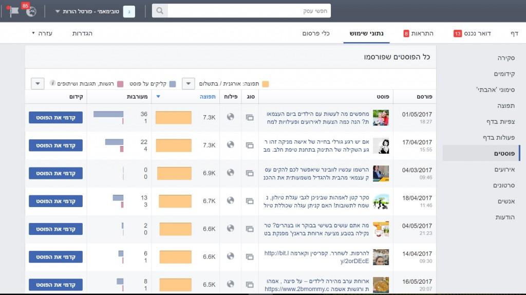 נתוני שימוש לסטטוסים בעמוד פייסבוק