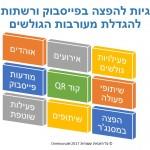 9 אסטרטגיות להפצה בפייסבוק ורשתות חברתיות